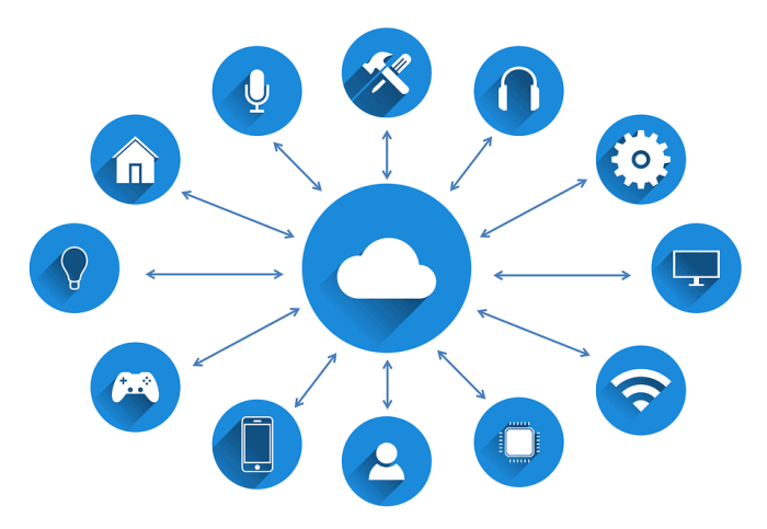 iot-cloud-integration