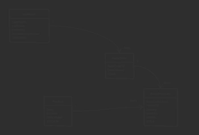 uml-diagram-example